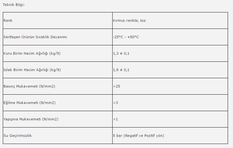 Teknomer 110 Kristalize Su Yalıtım Malzemesi